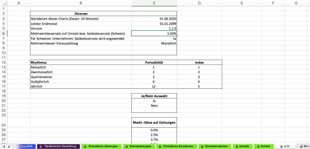 Screenshot procelo Liquiplan Tab AUX